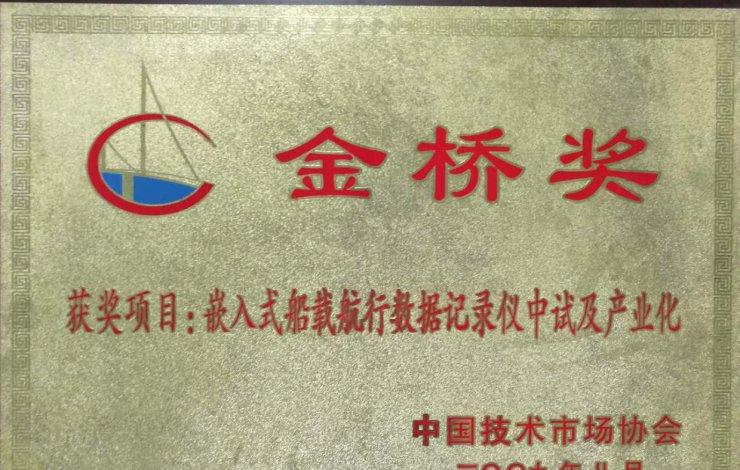 中国技术市场协会金桥奖